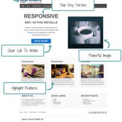 Responsive-WP-Theme-Free