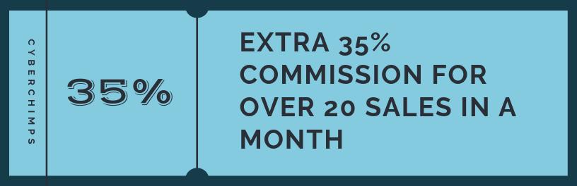 35% Commission