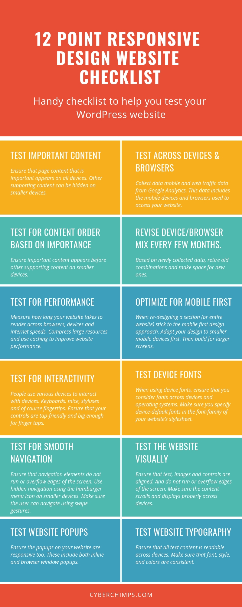 12 Responsive Web Design Testing Checklist For Your WordPress Website
