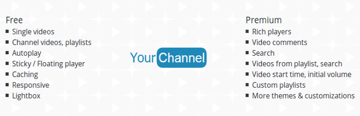 Your Channel